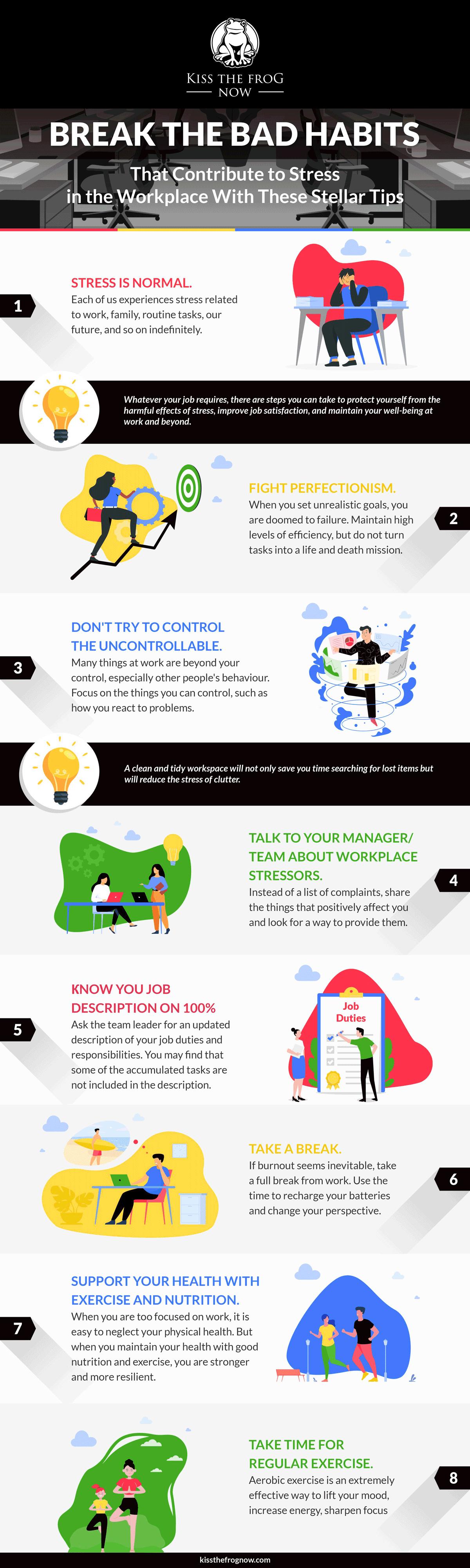 Infographic BREAK THE BAD HABITS